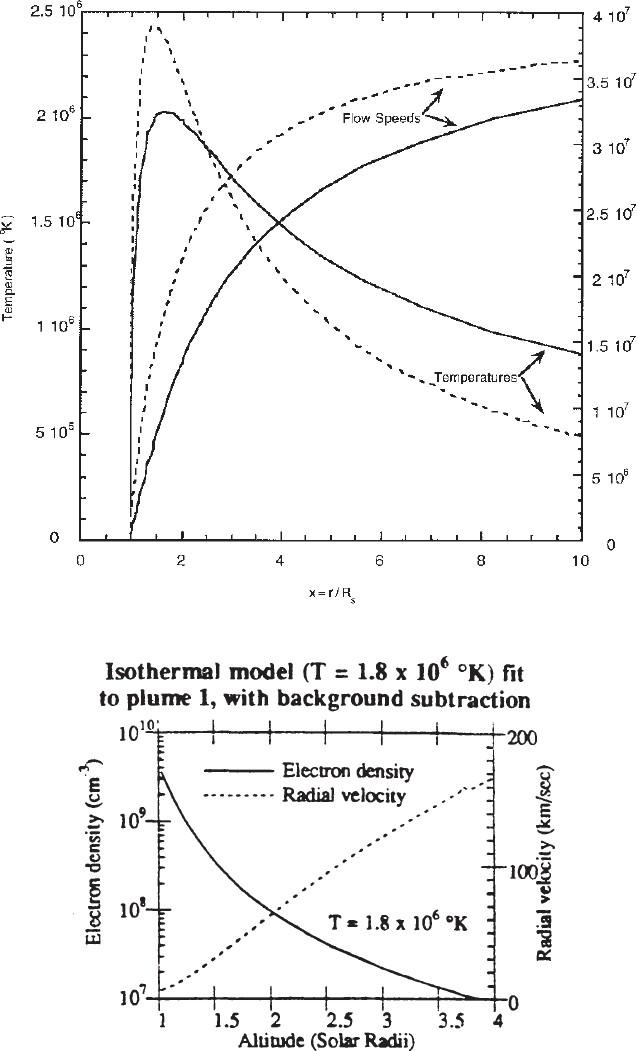 Figure 15: