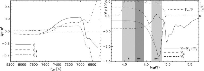 Figure 5: