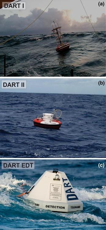 Deep-Ocean Measurements of Tsunami Waves | SpringerLink