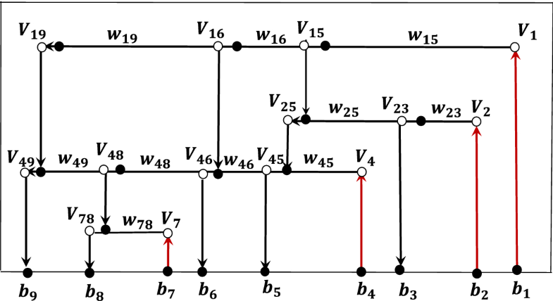 Fig. 22