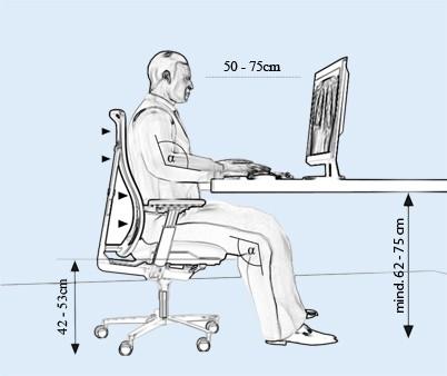 Der ergonomische radiologische Arbeitsplatz | SpringerLink