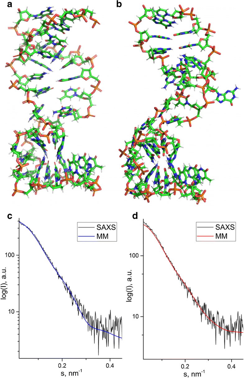 Four steps for revealing and adjusting the 3D structure of aptamers