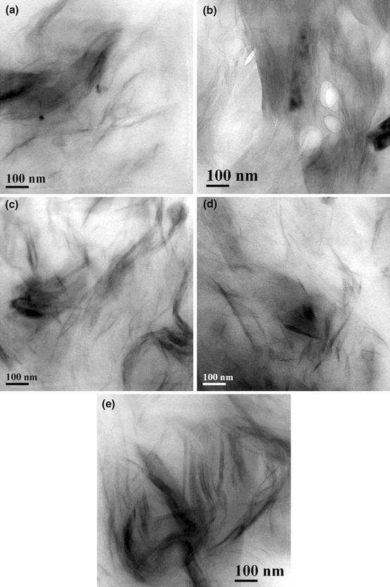 Nanostructure morphology and dynamic rheological properties