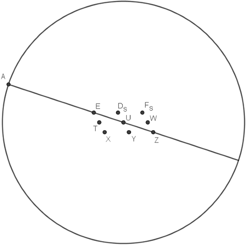Fig.31