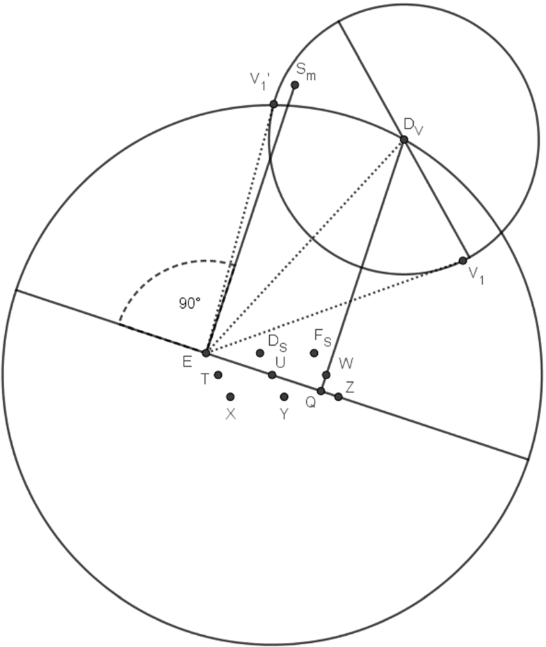Fig.32