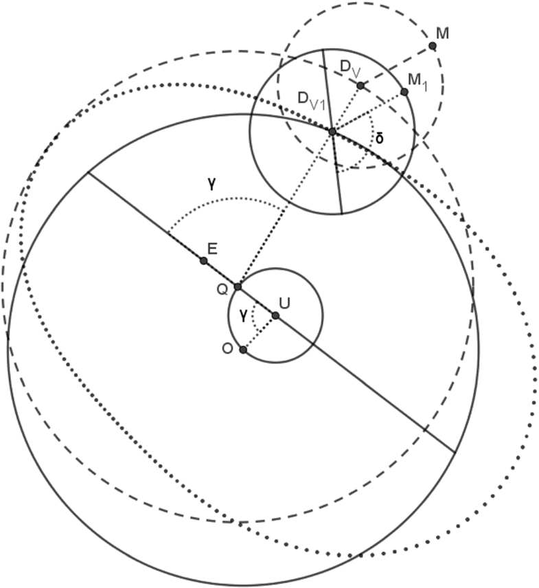 Fig.36
