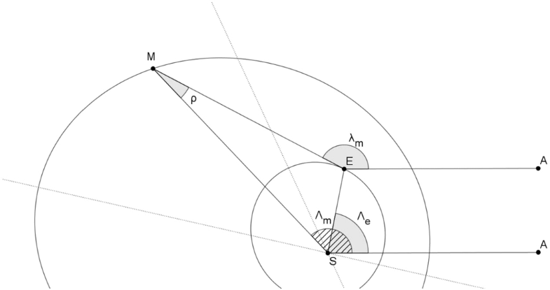 Fig.39