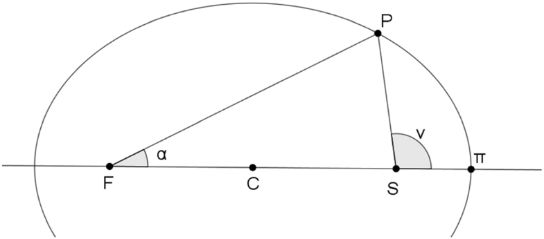 Fig.40