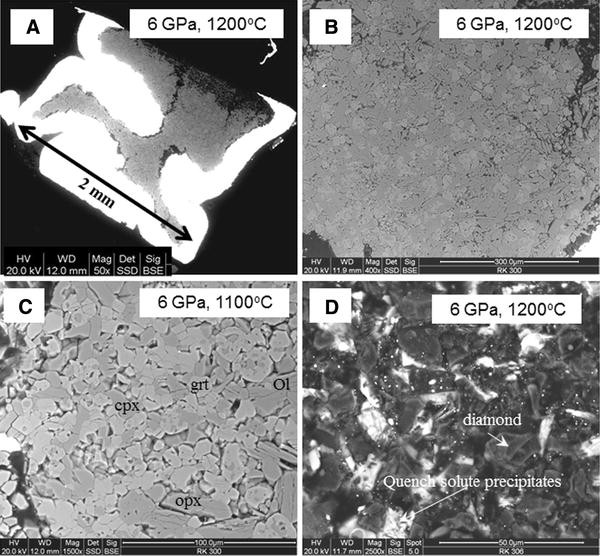 Melting of metasomatized peridotite at 4–6 GPa and up to 1200 °C: an ...