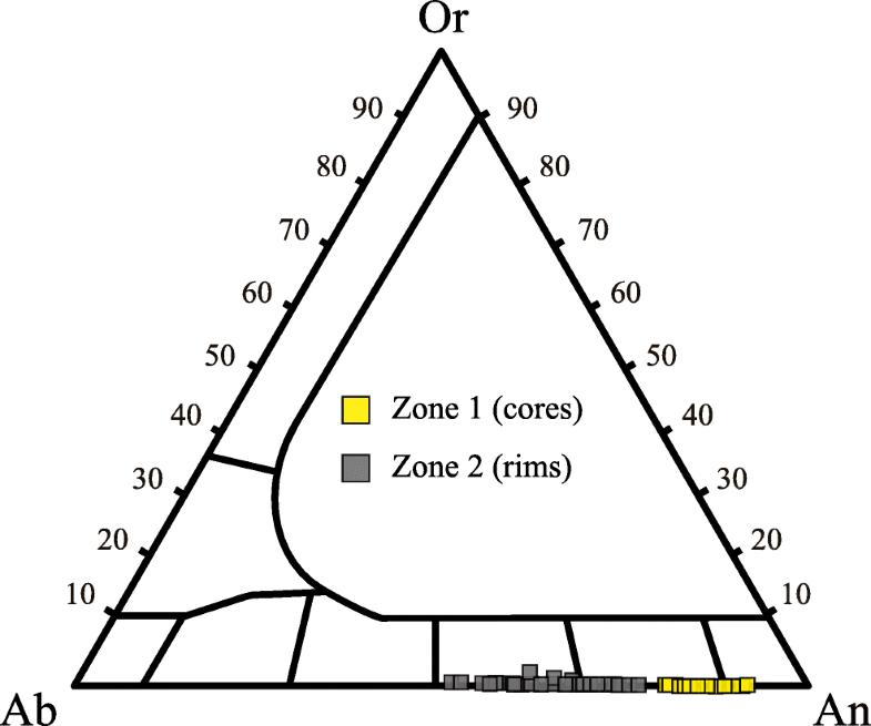 Figure. 4