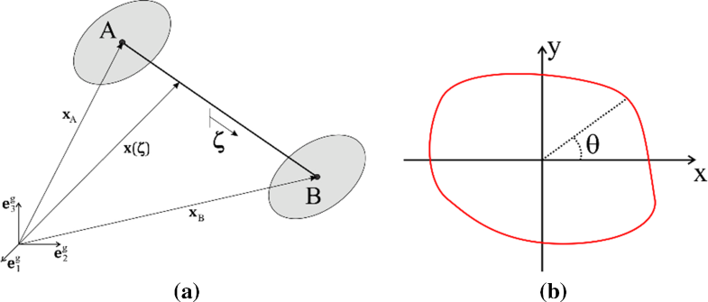 Fig.21