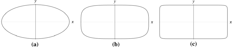 Fig.22