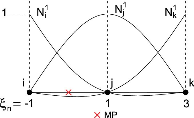 Fig.18
