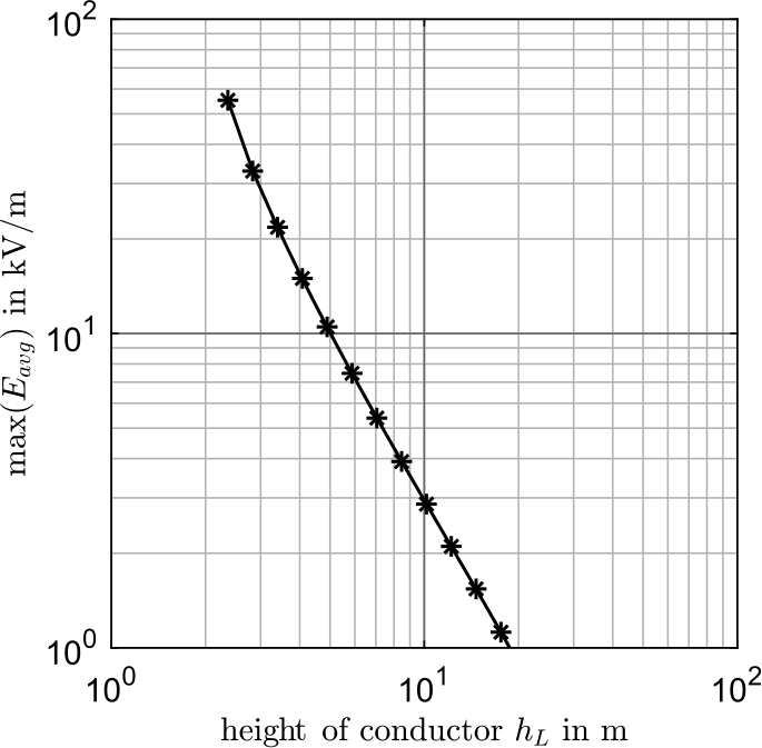 Fig.4.