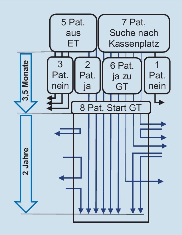 Abb. 1
