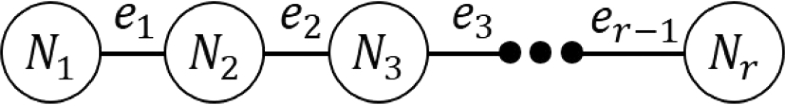 Fig. 36