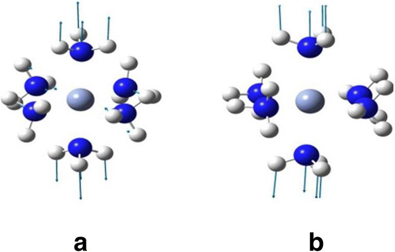 Fig. 2a–b