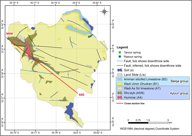 Development Of A Quantitative Transport Time Based