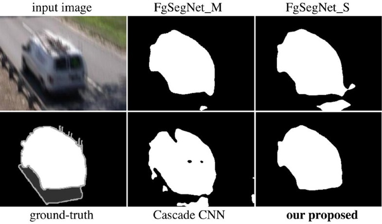 Learning multi-scale features for foreground segmentation