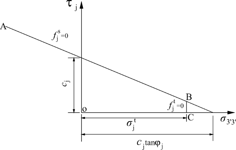 Fig. 25