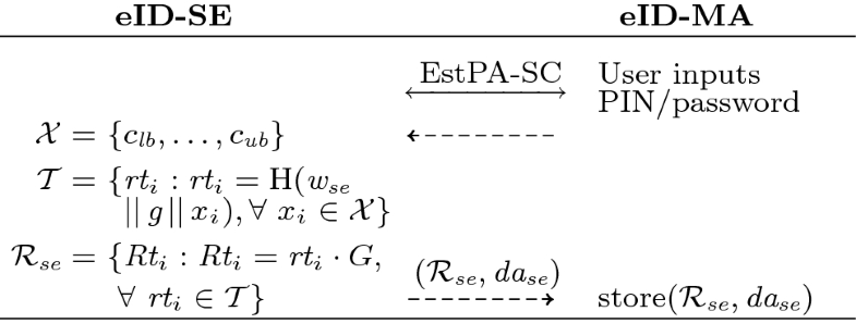 Fig. 3