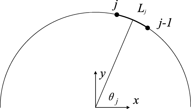 Fig. 27