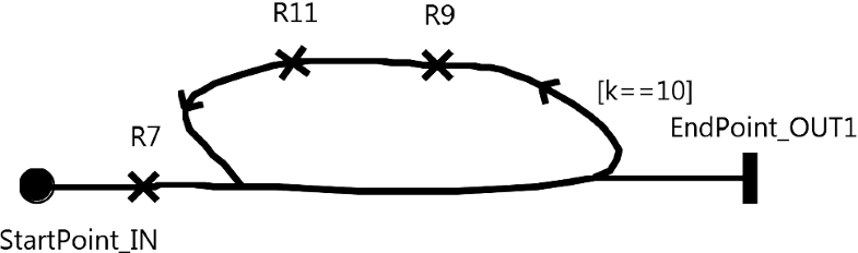 Fig. 29