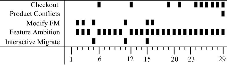Fig. 40