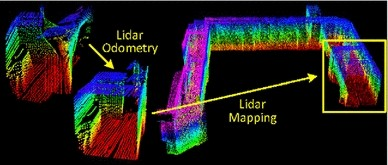 Low-drift and real-time lidar odometry and mapping