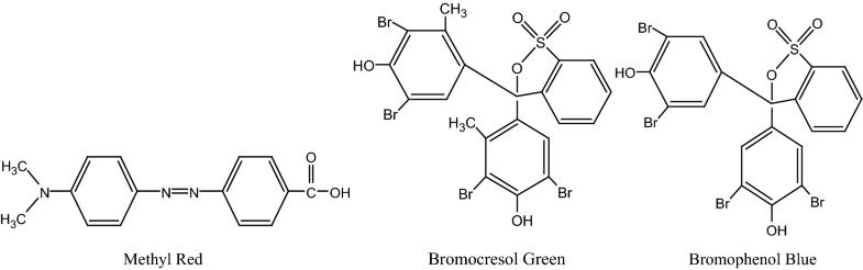 Scheme1(a)
