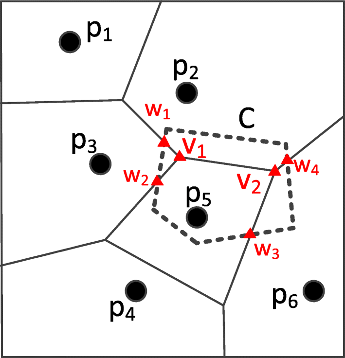 Fig. 33