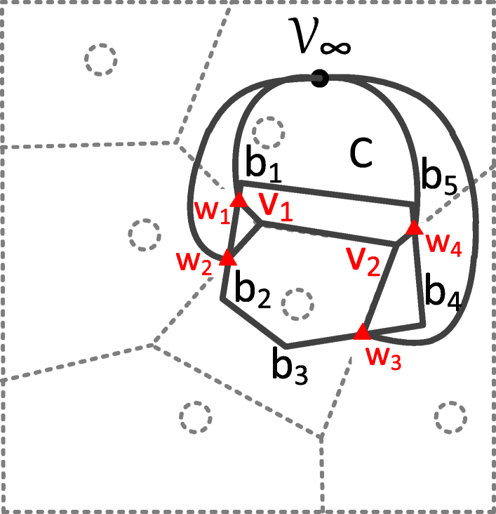 Fig. 34