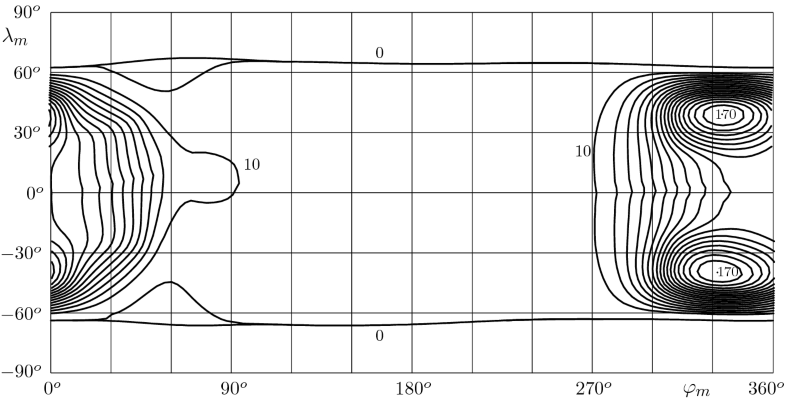 Fig. 16