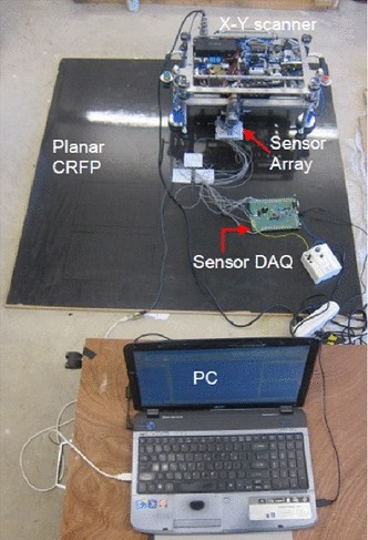 Portable Automated Radio-Frequency Scanner for Non