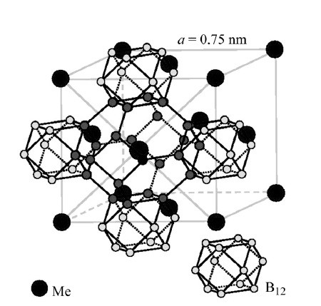 Influence Of The Crystalline Structure On The Mechanical Properties