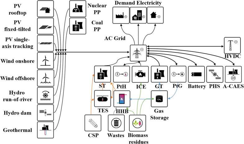 carbon dioxide direct air capture for effective climate change mitigation based on renewable