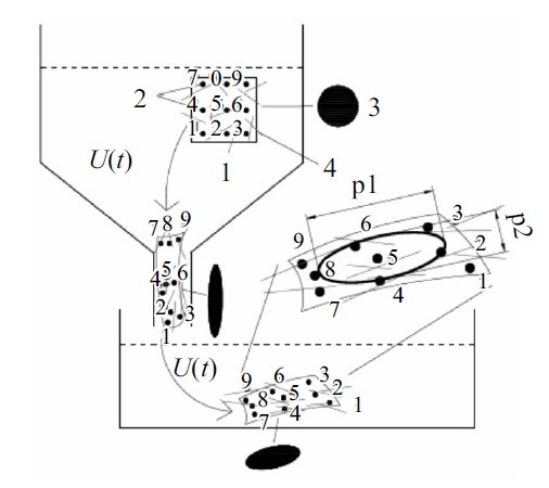 Numerical Modeling Of The Casting Process And Impact Loading Of A