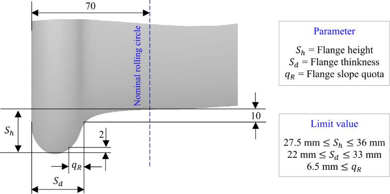 Fig.15