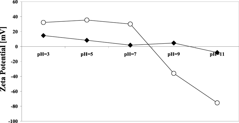 Fig. 31