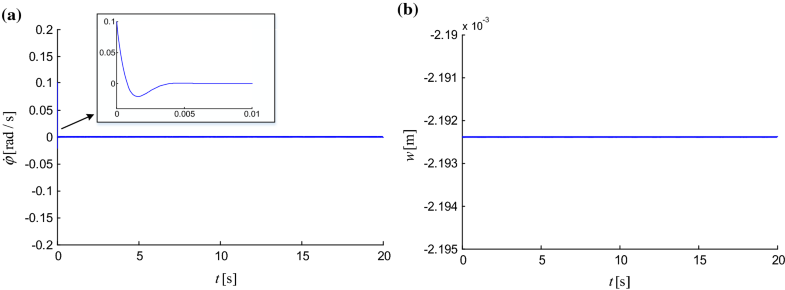 Fig. 6