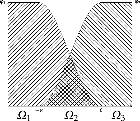 A Pde Constrained Optimization Approach For Topology Optimization Of