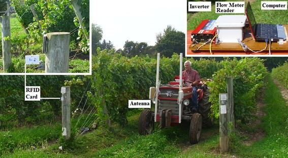 An RFID-based solution for monitoring sprayer movement in an orchard