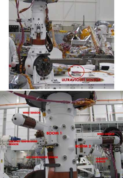 REMS: The Environmental Sensor Suite for the Mars Science