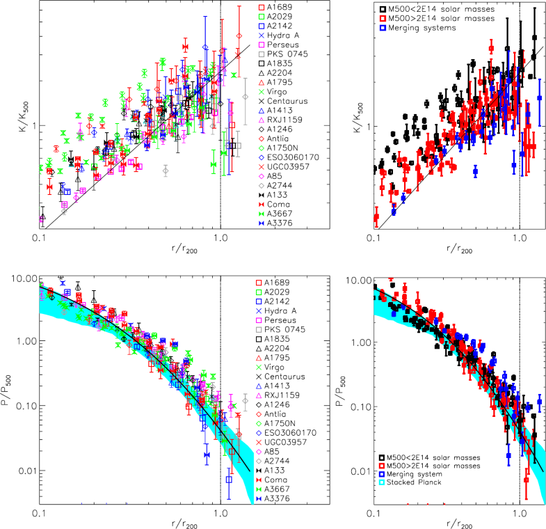 The Physics of Galaxy Cluster Outskirts | SpringerLink