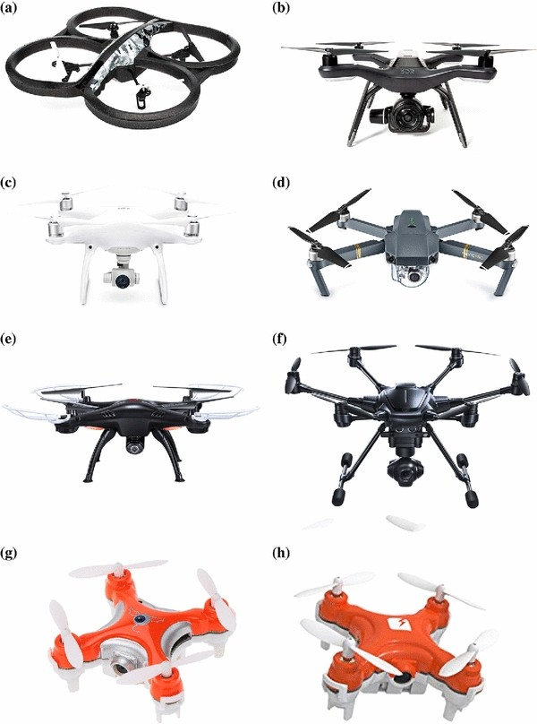Multi-rotor drone tutorial: systems, mechanics, control and