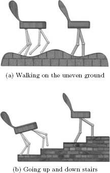 Strange Application Of Parallel Mechanism In Varistructured Lamtechconsult Wood Chair Design Ideas Lamtechconsultcom