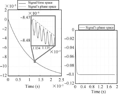 Simulation of Analog Costas Loop Circuits | SpringerLink