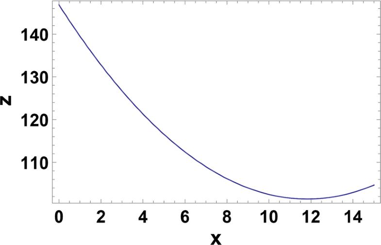 Fig. B3