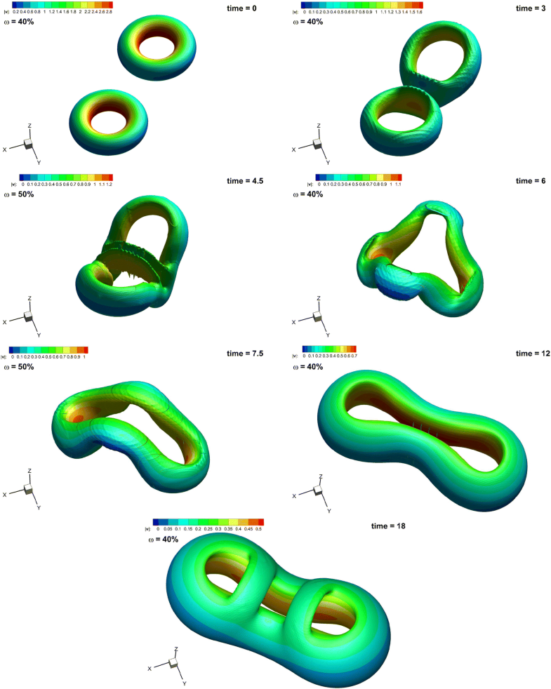 Discontinuous Galerkin Methods For Compressible And Incompressible