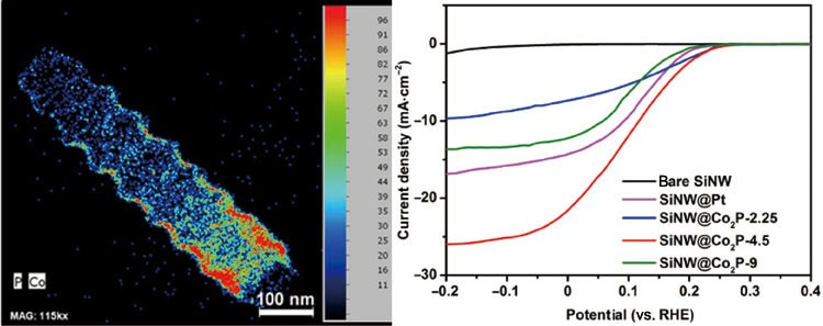 Conformal and continuous deposition of bifunctional cobalt